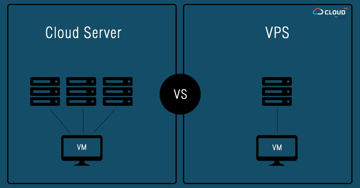 Cloud Server VPS